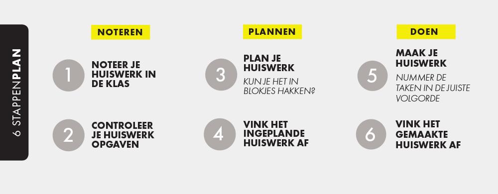 6 Stappenplan